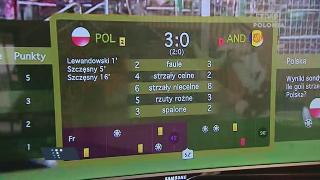 Aplikacja telewizyjna Euro 2012 w HbbTV od TVP
